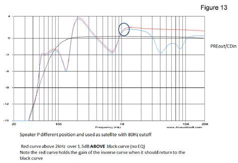 harman kardon hk  stereo integrated amplifier