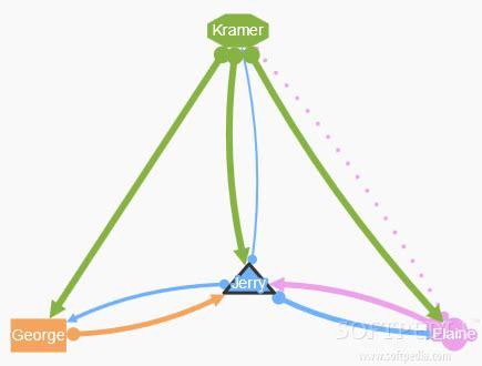 cytoscape js cytoscape js download