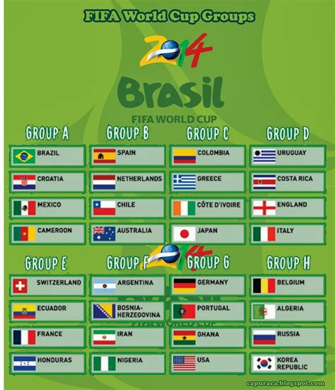 world cup groups 2014 fifa world cup groups and schedules chapuracha