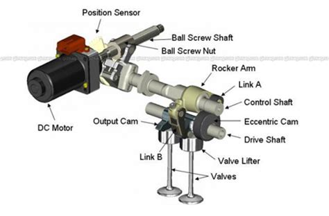 the engine valve technology variable cylinder new york preview nissan to introduce new variable valve