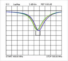 murata inductor simulation mobile phones antenna murata manufacturing co ltd