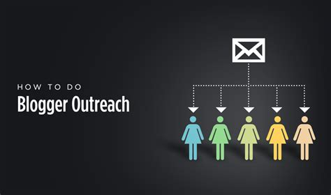 blogger outreach what is blogger outreach how do i do it