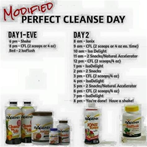 How To Detox Your System Overnight by Isagenix Overnight Cleanse Day Search Isagenix