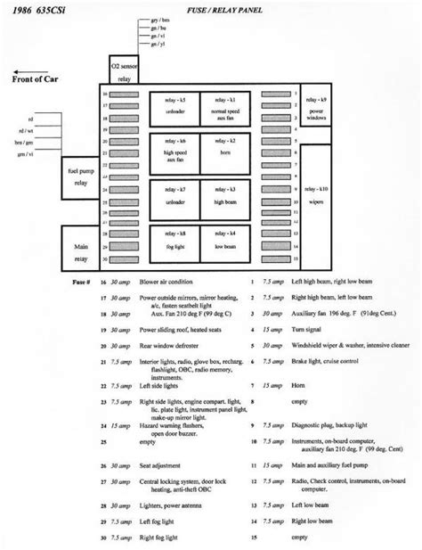 location layout meaning charming 2011 bmw x5 fuse box diagram photos best image