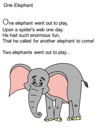Superior Fun Christmas Songs For Kids To Perform #3: Soneelephant.gif