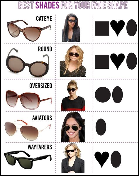 Sunglasses According To The Shape Of Your by Sunglasses To Suit Your