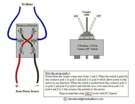 toggle switch wiring diagram togl likeness diverting 3 way