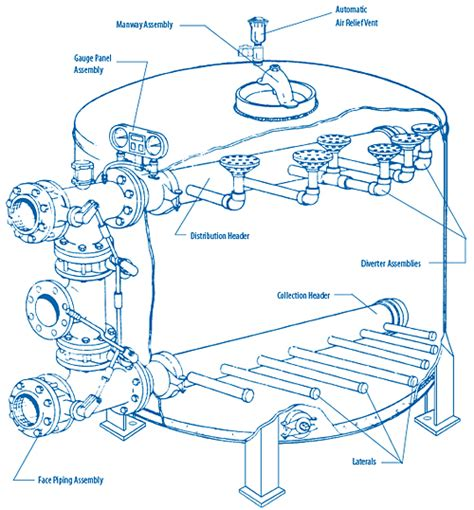 swimming pool filter system diagram parts of a pool filtration system pictures to pin on