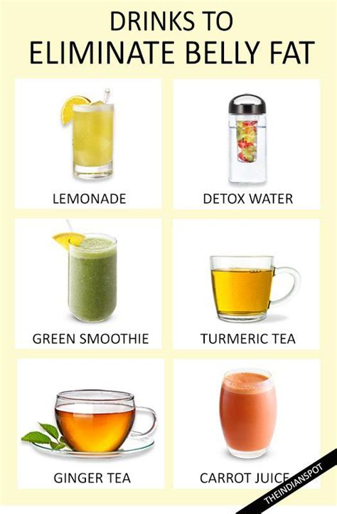 Ways To Rid Detox From Belly by 25 Best Ideas About Burning Drinks On