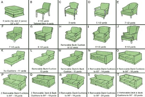upholstery chart chair upholstery yardage guidelines diy pinterest