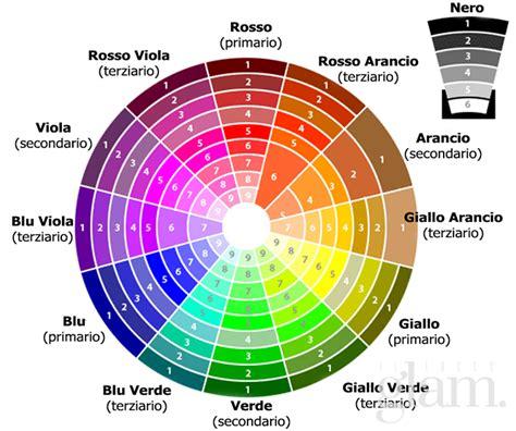 tavola cromatica dei colori la ruota dei colori ed il mio nuovo makeup w7 cosmetics
