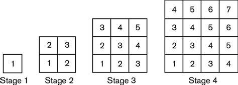 pattern decimal grid jones darla problem of the week
