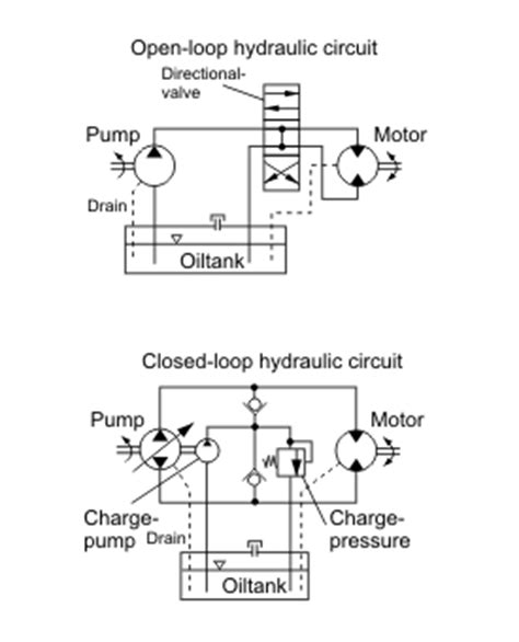 Hydraulic Brake System Pdf File Hydraulic Circuits 275px Png Wikimedia Commons
