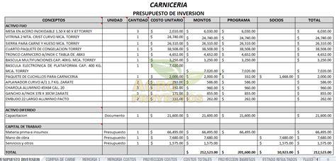formato 350 consultorcontablecom contabilidad carniceria venta de carnes corridas financieras en excel