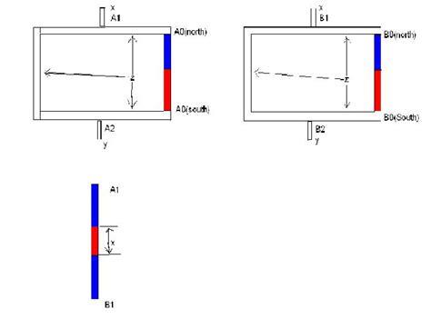 how capacitor works diagram flux capacitor diagram lvdt circuit diagram elsavadorla