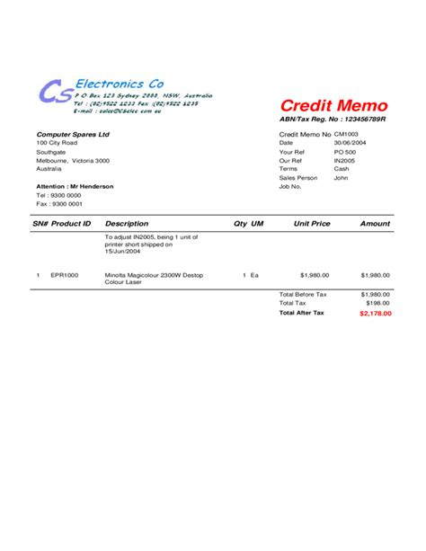 Credit Note Form Credit Memo Free