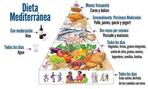 alimentazione dieta mediterranea controla tu peso con la dieta mediterranea para adelgazar