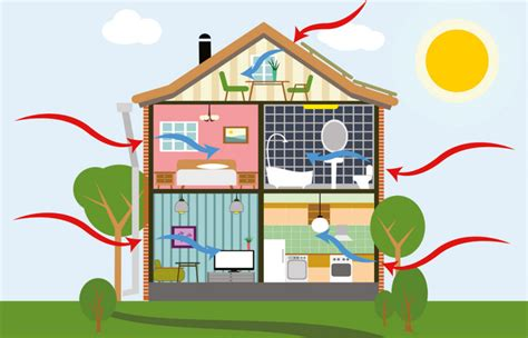 top ways to increase energy efficiency in your home in the