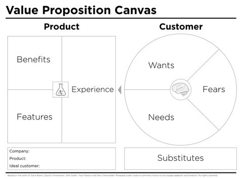 value proposition template value proposition canvas template j thomson