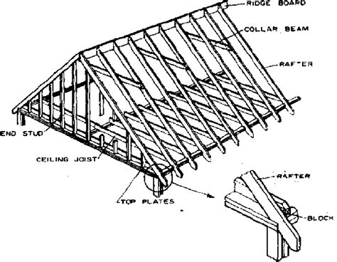 rafter spacing metal roof metal roof rafter spacing