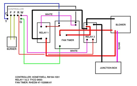 basic gas furnace wiring diagram for thermostat controls
