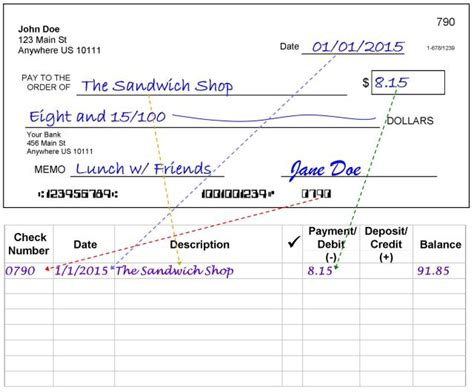 exle of written check see how to write a check exle and explanaton check register and skills