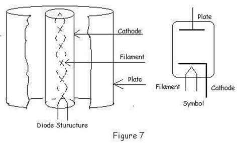 what is simplified diode model simplified diode model definition 28 images what is ideal diode meritnation parasitic