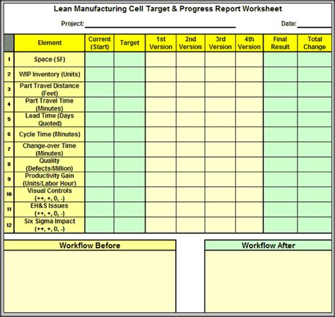 layout of a progress report work cell workflow and layout target and progress report