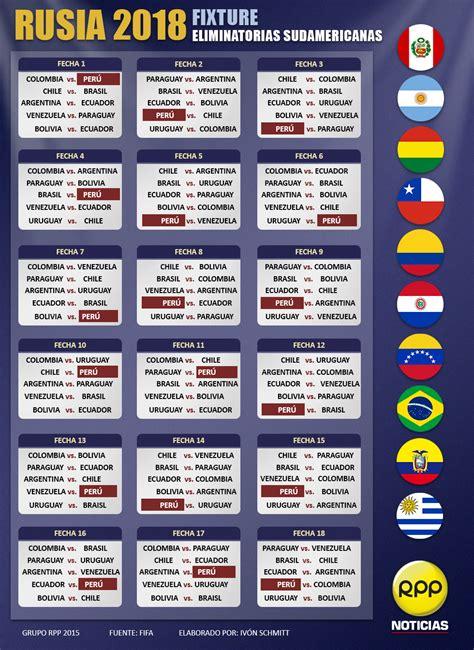 Calendario Eliminatorias Rusia 2018 Excel Le P 233 Rou Reprend Espoir Apr 232 S Le Succ 232 S Contre La Bolivie