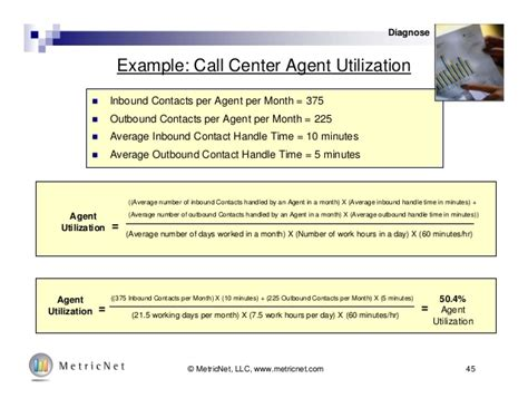 call center plan template call center plan template 28 images agreement for