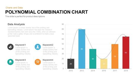 Polynomial Combination Chart Powerpoint Keynote Template Slidebazaar Keynote Chart Templates