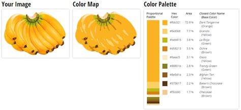 color palette from image c how to get color palette from image using opencv