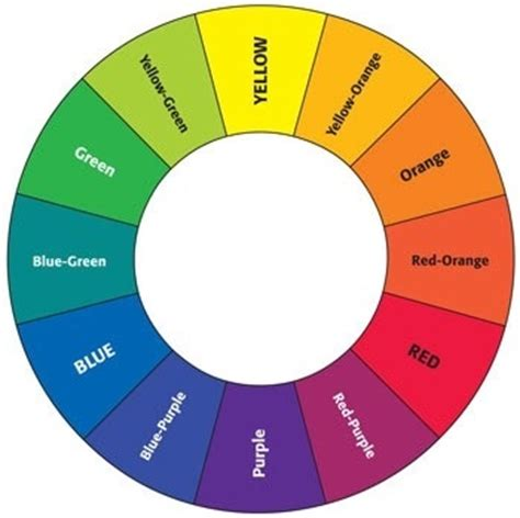 Compared To Yellow Light Orange Light Has by Looking At The Colour Wheel It Looks Like Mixing Green