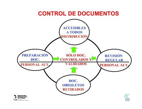 control de documentos sharepoint 2013 de principio a fin spanish edition