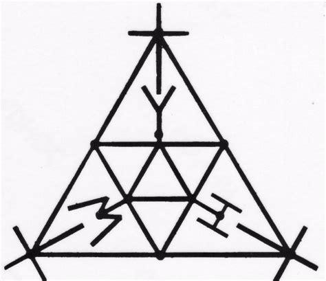 imagenes simbolos de proteccion simbolo proteccion para celular contra energias negativas