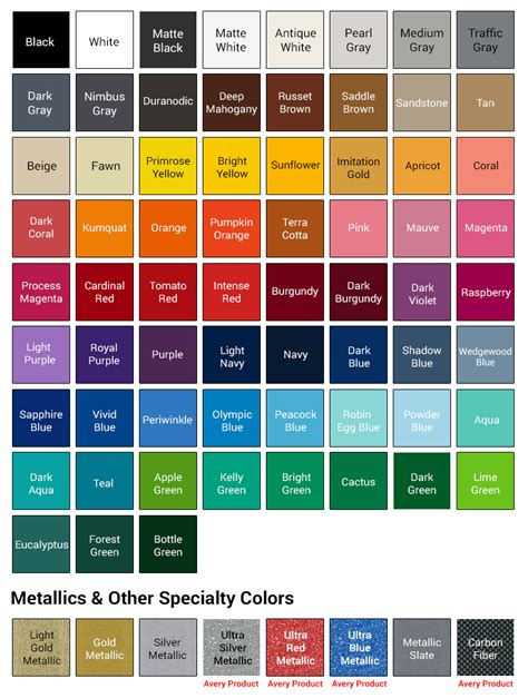 colour or color outboarddecals color chart