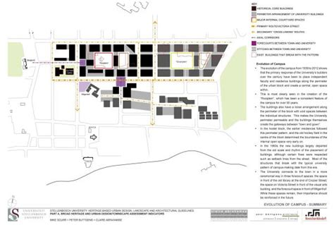 urban design guidelines heritage heritage based urban architectural guidelines for the