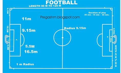 football ground measurement in meter m pregash measurements