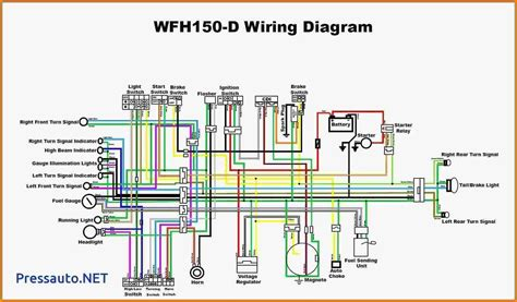90cc Atv Wiring Diagram Within For Chinese 110 Diagram