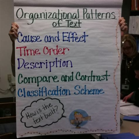 patterns of organization for reading 1000 images about 4th 5th grade common core literacy on