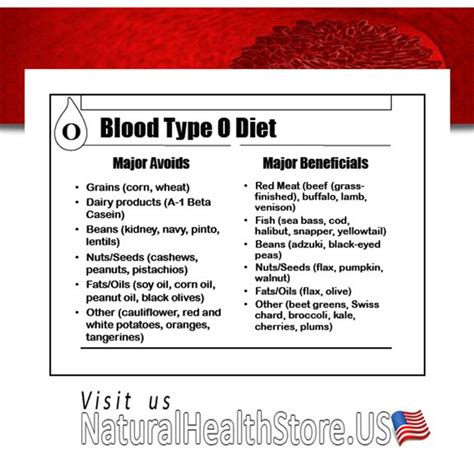 O Blood Type 161 best images about blood type o positive on