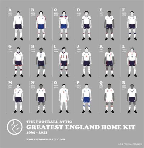 100 home design media kit mompreneur media kit england national football team jersey history line