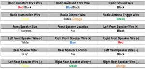 2012 hyundai sonata car stereo wiring diagram document buzz