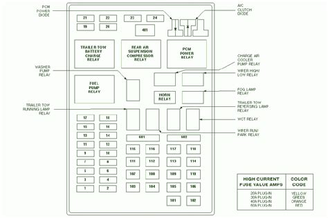 1997 f150 fuse box diagram 1997 f150 fuse box diagram html autos post