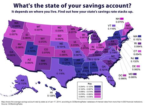 highest interest rate savings bank rates savings account rates highest cd rates 2017