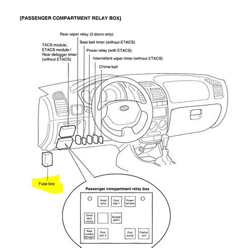 2011 Hyundai Sonata Brake Switch Problem My Gear Shift Is Stuck On Park In My Hyndai