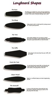 different types of longboard decks 17 best images about prjctloboard on santa