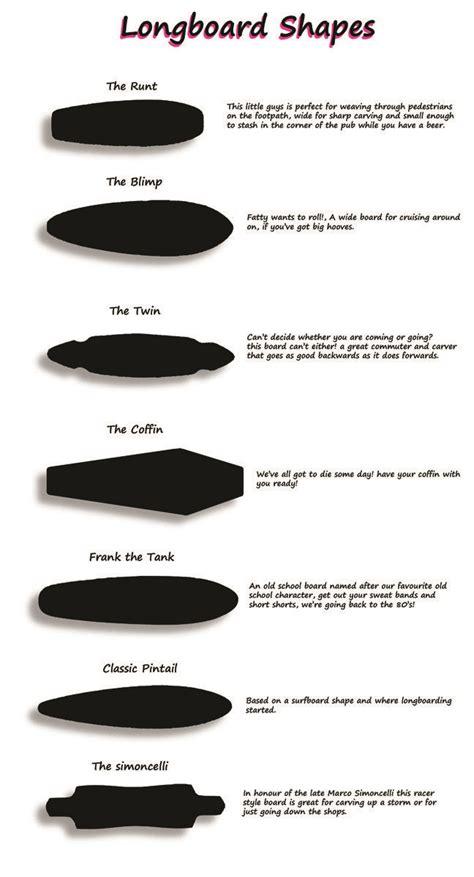 Longboard Design Vorlagen Die Besten 25 Longboard Design Ideen Auf Longboards Skateboard Und Skateboard Design
