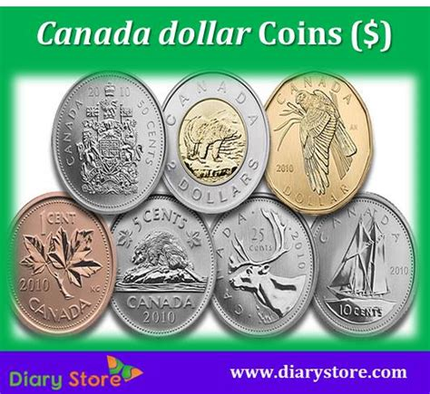 currency cad canadian dollar cad canada currency canada dollar