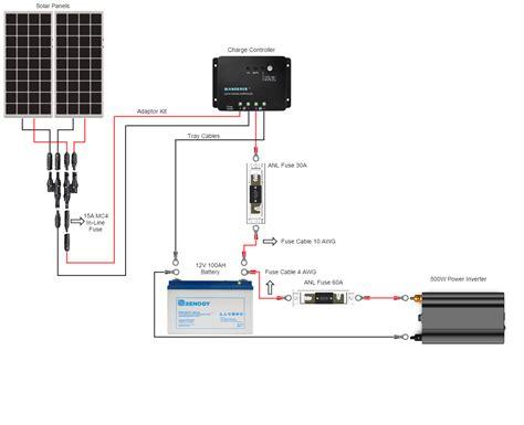 28 wiring diagram for melex golf cart jeffdoedesign